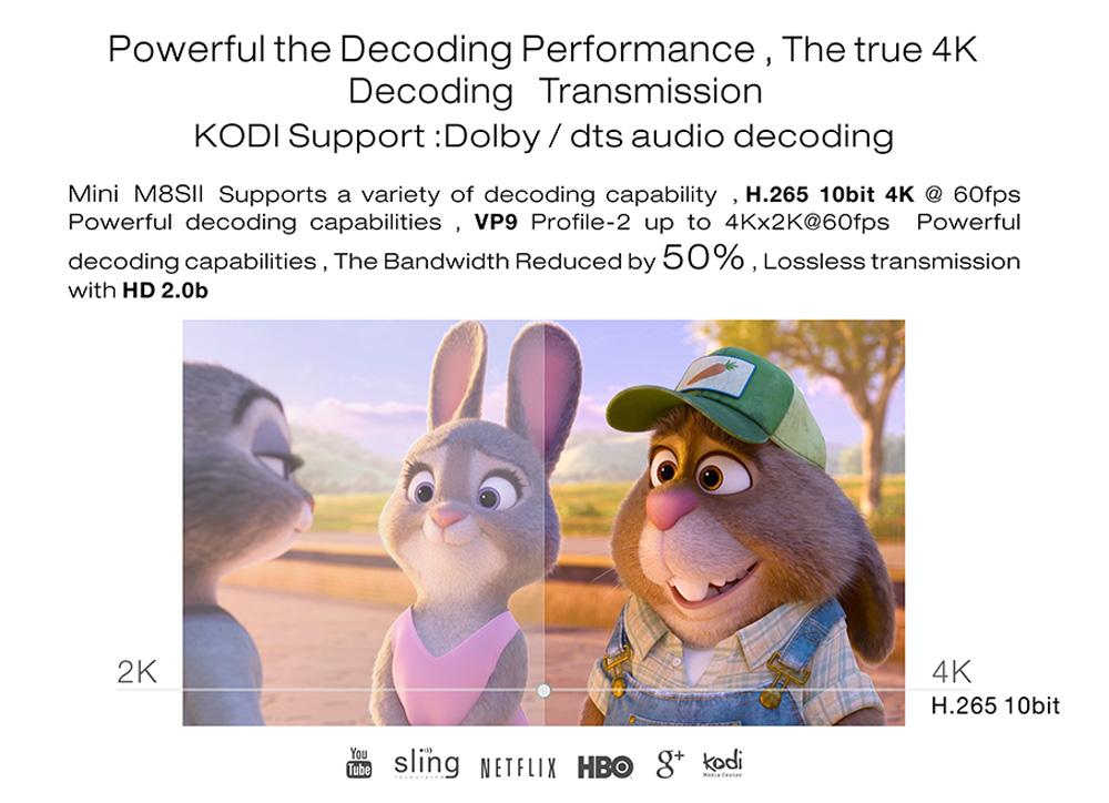 TV Box Sistema Android 6.0 4K Ultra HD - 2 GB de Ram, Torne a sua televisão numa Smart TV com sistema Kodi incluído